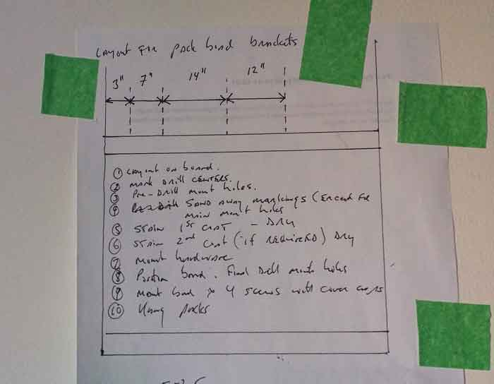 Solutions - Task Descriptions